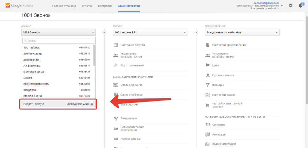 счетчик google analytics, настройка google analytics