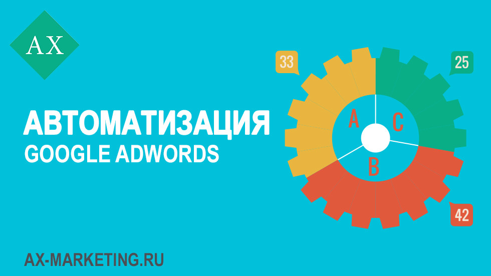автоматизация, google adwords