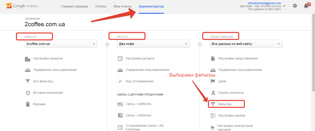 фильтры Google Analytics