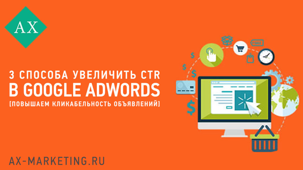 CTR Google Adwords